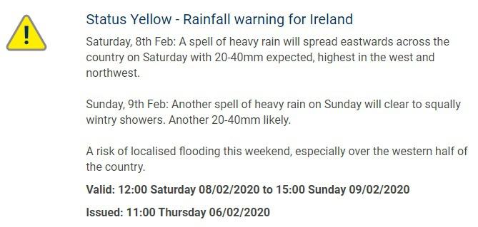 The Met Eireann yellow rain warning, as featured on their website