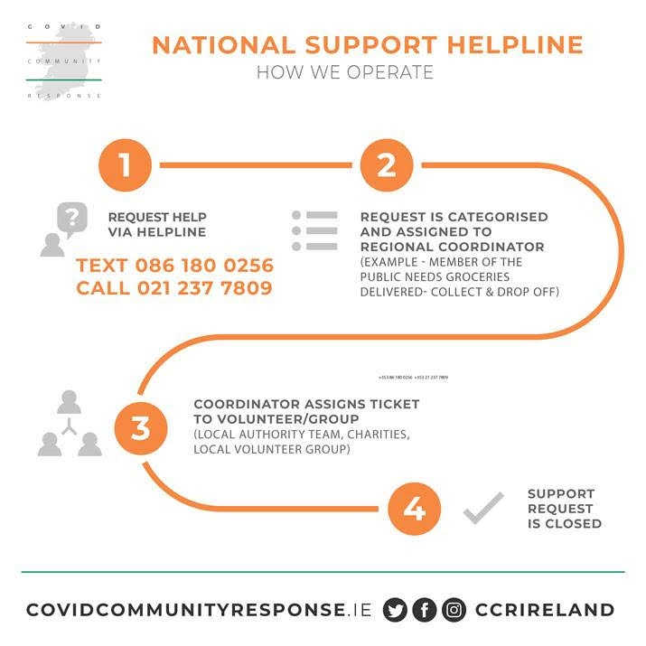 More Than 100 New Coronavirus Cases In Ireland
